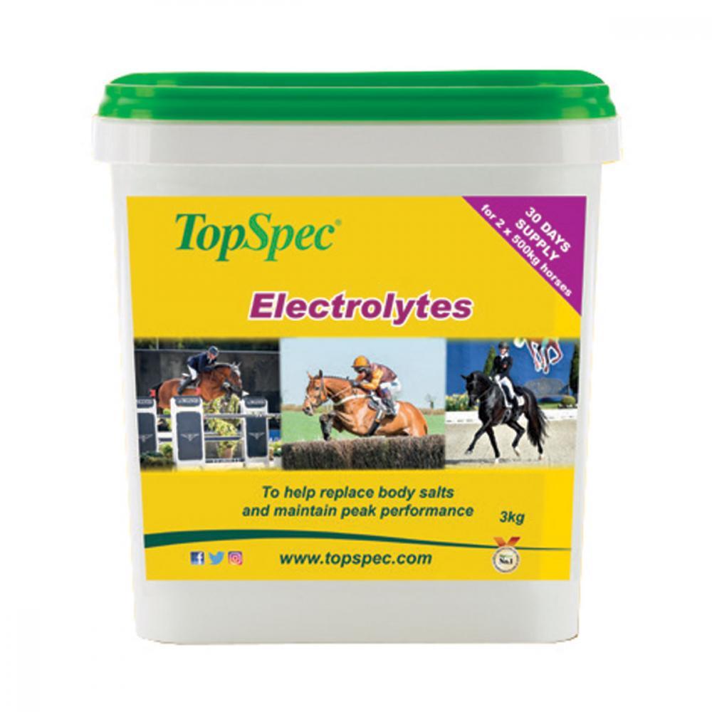 TopSpec Electrolytes</a>   </div>   </div> <div class=
